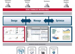 Appian BPM Suite